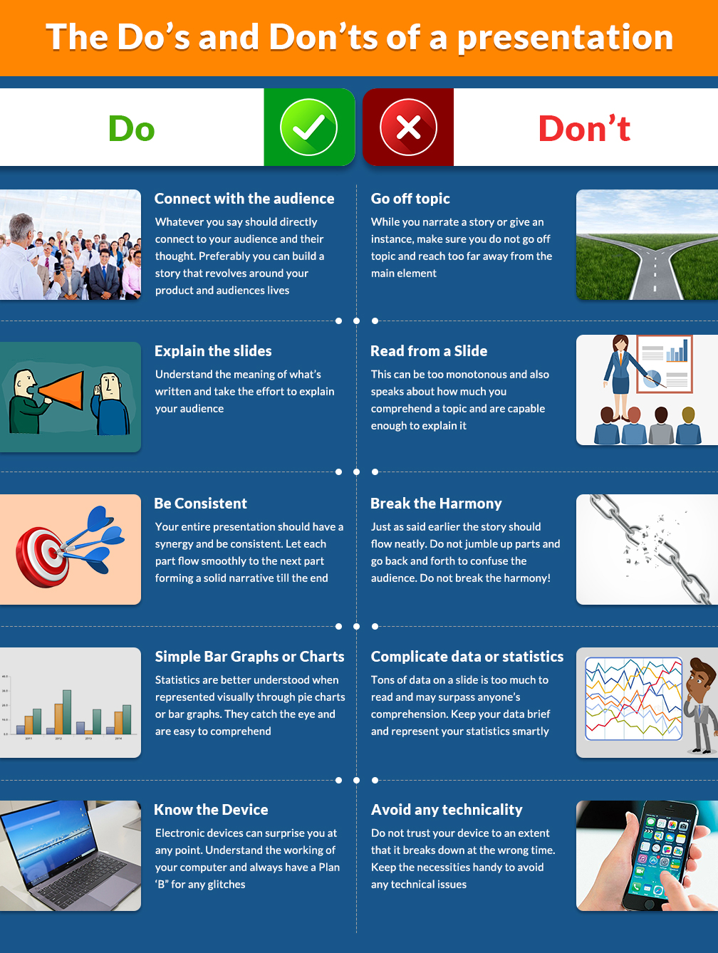 The Do's and Don'ts of a presentation