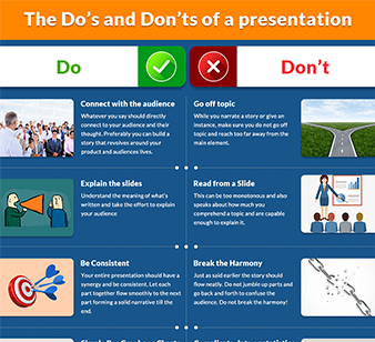 The Dos and Don'ts of a presentation